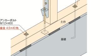 アンカーボルトの施工~土台の破壊~誤った取付け方1-1-×