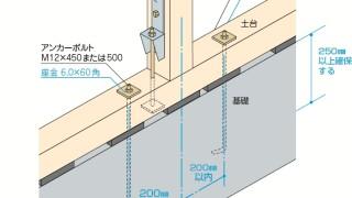 アンカーボルトの施工~土台の破壊~正しい取付け方1-1-○
