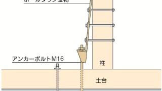 アンカーボルトの施工~芯ズレ~誤った取付け方1-3-×