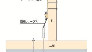アンカーボルトの施工~芯ズレ~対応方法1-3-○