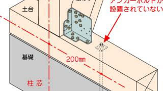 アンカーボルトの施工~入れ忘れ~誤った取付け方1-4-×