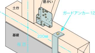 アンカーボルトの施工~入れ忘れ~対応方法1-4-○