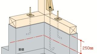 アンカーボルトの施工~埋め込み不足~誤った取付け方1-5-×