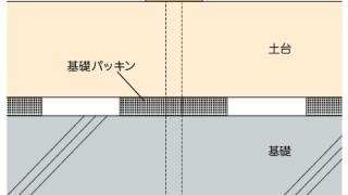 アンカーボルトの施工~基礎と土台のスキ間~正しい取付け方1-7-○