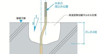 アンカーボルトの施工~芯ズレ~対応方法1-8-○