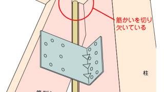 筋かい金物の施工~筋かいの切り欠き~誤った取付け方2-7-×