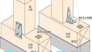 かど金物(プレートタイプ)の施工~段差への取付け~対応方法3-8-○