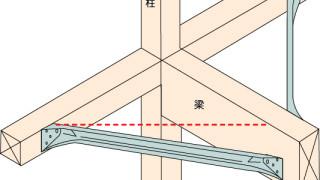 火打金物の施工~高さの偏り~誤った取付け方5-6-×