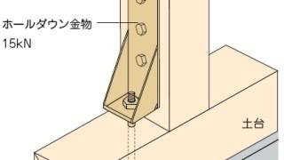 ホールダウン金物の施工~15kN用の納まり~誤った取付け方6-4-×