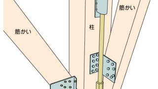 ホールダウン金物の施工~筋かい金物との干渉~対応方法6-6-○