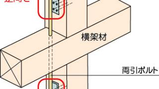 ホールダウン金物の施工~金物の向き~誤った取付け方6-8-×
