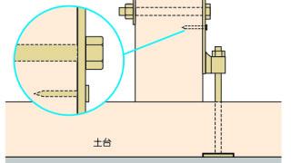 羽子板金物の施工~クギの打ち忘れ(『ほ』の場合)~正しい取付け方7-4-○