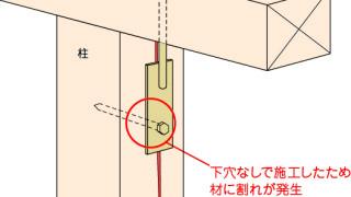 羽子板金物の施工~ラグスクリュー施工~誤った取付け方7-5-×