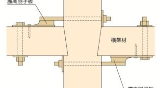 羽子板金物の施工~板部の浮き上がり~正しい取付け方7-6-○
