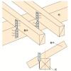 その他金物の施工~取付け位置(zひねり金物)~誤った取付け方8-3-×