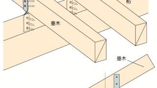 その他金物の施工~取付け位置(zひねり金物)~正しい取付け方8-3-○