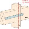 その他金物の施工~取付け位置(短冊金物)~誤った取付け方8-4-×