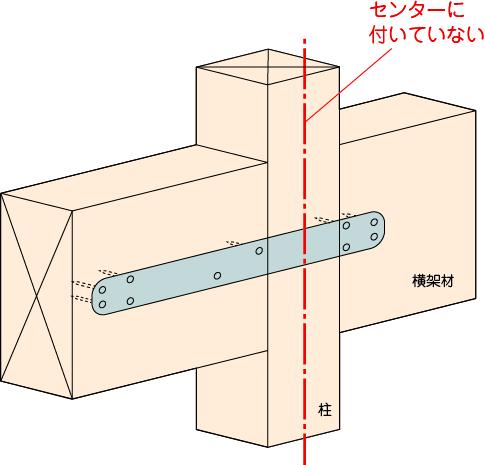 8その他金物の施工4-×