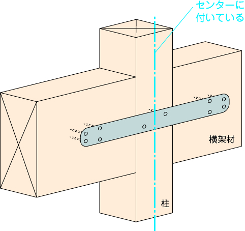 8その他金物の施工4-○