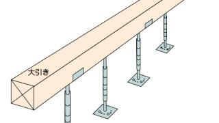 その他金物の施工~床束の施工位置(大引受金物)~正しい取付け方8-5-○