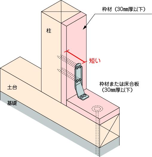 8その他金物の施工6-×
