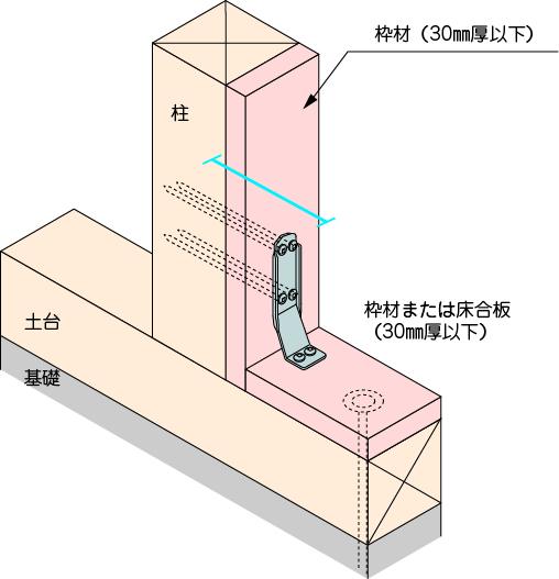 8その他金物の施工6-○