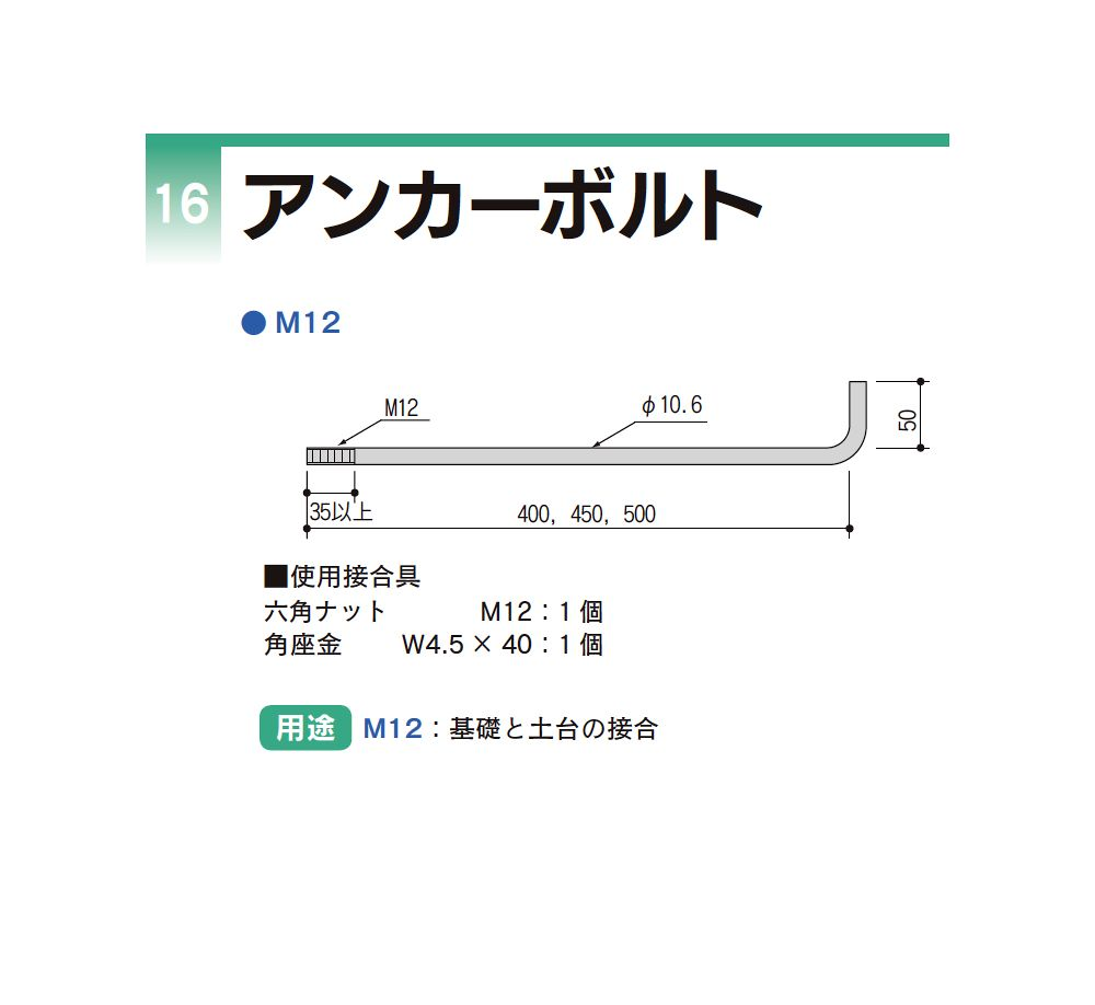 z(ゼット)【zアンカーボルトm12】a-40~他 - 「匠の一冊」公式通販サイト